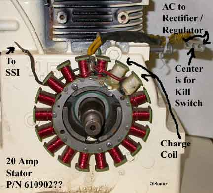 Attachment 3, SSI Charge Coil and Stator Test